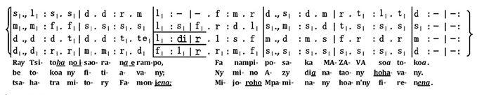 2Hira-Faneva-faha-150-taona-Fiangonana-Loterana-Malagasy